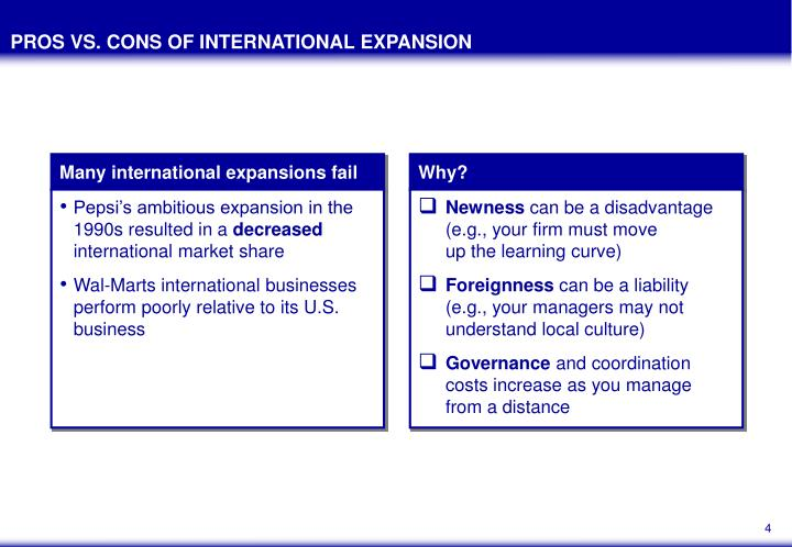 PROS VS. CONS OF INTERNATIONAL EXPANSION