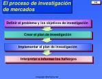 el proceso de investigaci n de mercados