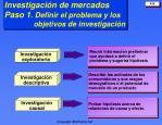 investigaci n de mercados paso 1 defini r el problema y los objetivos de investigaci n