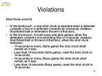 violations8