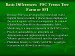 basic differences fsc versus tree farm or sfi