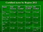 certified acres by region 2011