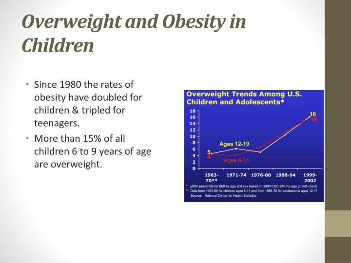 Overweight and obesity in children
