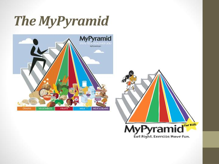 The MyPyramid