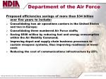 department of the air force1