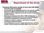 department of the army1