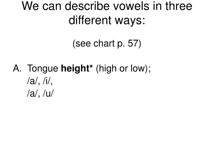 We can describe vowels in three different ways: