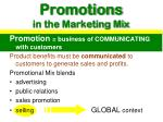 promotions in the marketing mix