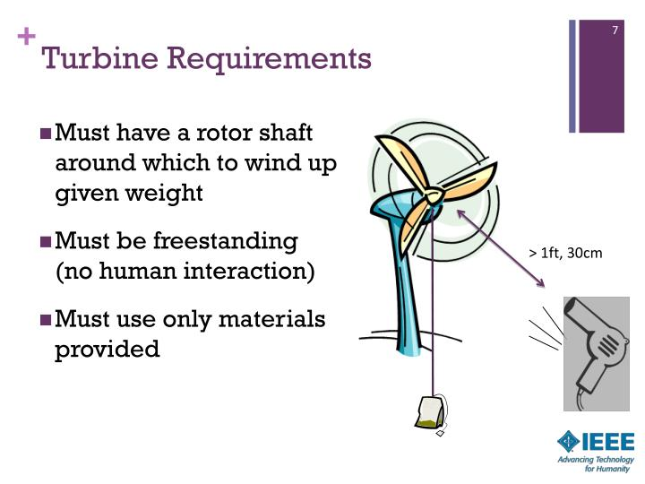 Turbine Requirements
