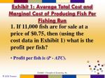 exhibit 1 average total cost and marginal cost of producing fish per fishing run