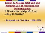 exhibit 1 average total cost and marginal cost of producing fish per fishing run3