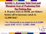 exhibit 1 average total cost and marginal cost of producing fish per fishing run5