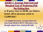 exhibit 1 average total cost and marginal cost of producing fish per fishing run6