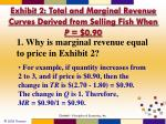 exhibit 2 total and marginal revenue curves derived from selling fish when p 0 901