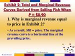 exhibit 2 total and marginal revenue curves derived from selling fish when p 0 902