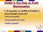 exhibit 3 key data on profit maximization2