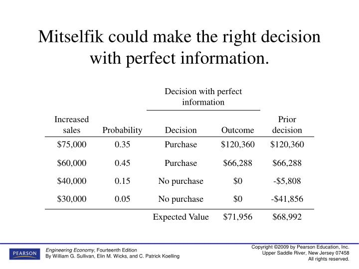 Mitselfik could make the right decision with perfect information.