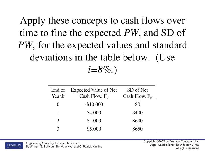 Apply these concepts to cash flows over time to fine the expected