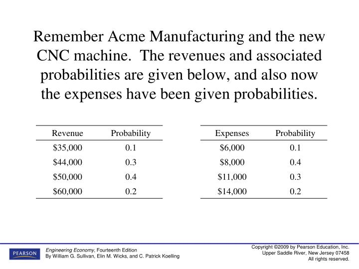 Remember Acme Manufacturing and the new CNC machine.  The revenues and associated probabilities are given below, and also now the expenses have been given probabilities.