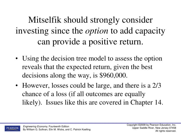 Mitselfik should strongly consider investing since the