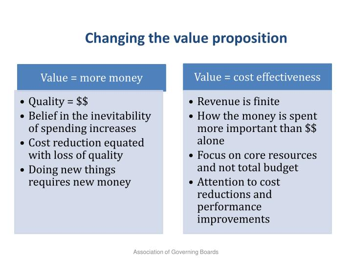 Changing the value proposition