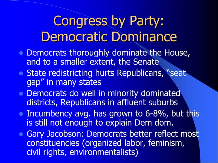 Congress by Party: Democratic Dominance