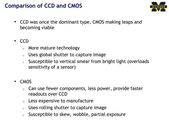 Comparison of CCD and CMOS