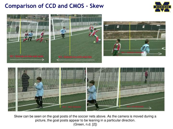 Comparison of CCD and CMOS - Skew