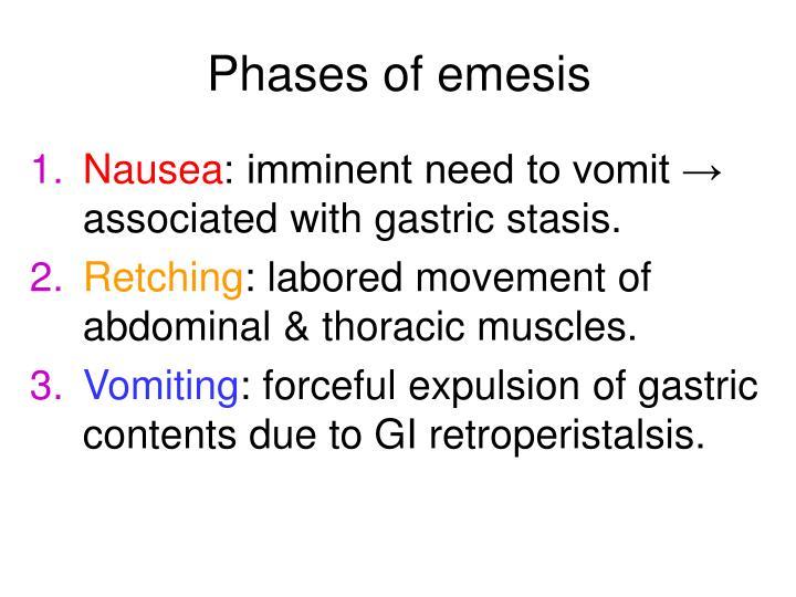 Phases of emesis