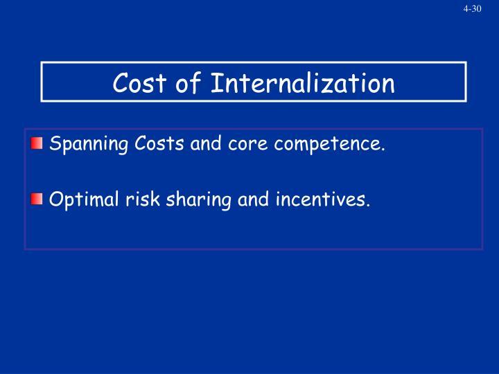 Cost of Internalization