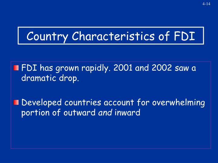 Country Characteristics of FDI