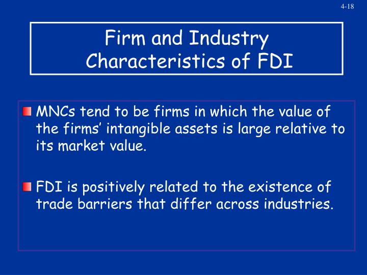 Firm and Industry