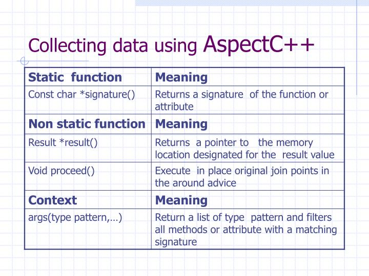 Collecting data using