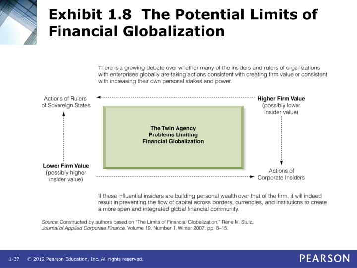 Exhibit 1.8  The Potential Limits of Financial Globalization