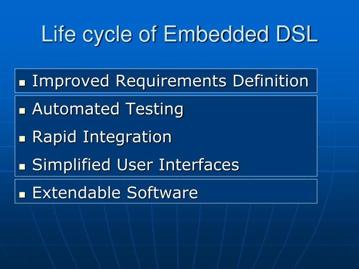 Life cycle of Embedded DSL
