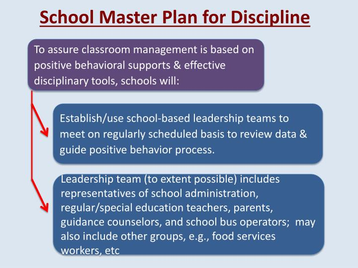 School Master Plan for Discipline