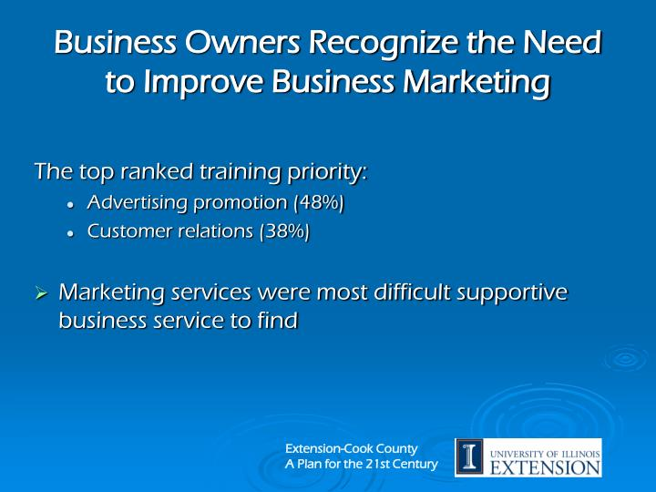 Business Owners Recognize the Need to Improve Business Marketing