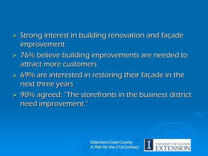 Strong interest in building renovation and façade improvement