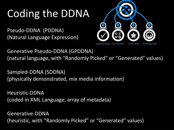 Coding the DDNA