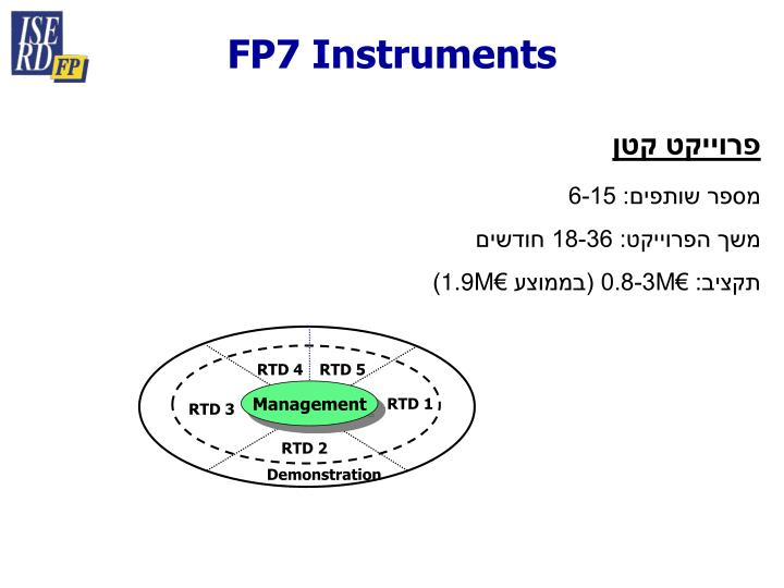 FP7 Instruments