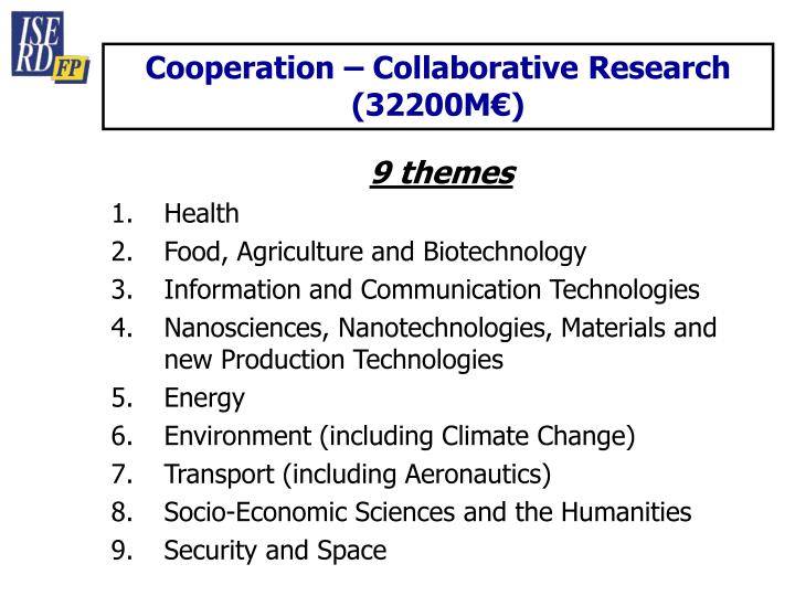 Cooperation – Collaborative Research (32200M€)
