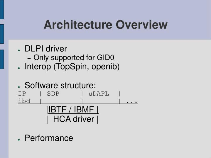 Architecture overview