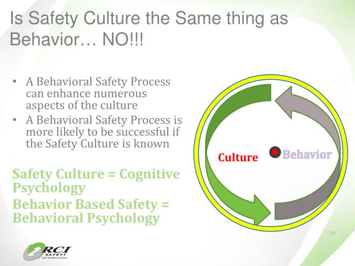 Is Safety Culture the Same thing as Behavior… NO!!!