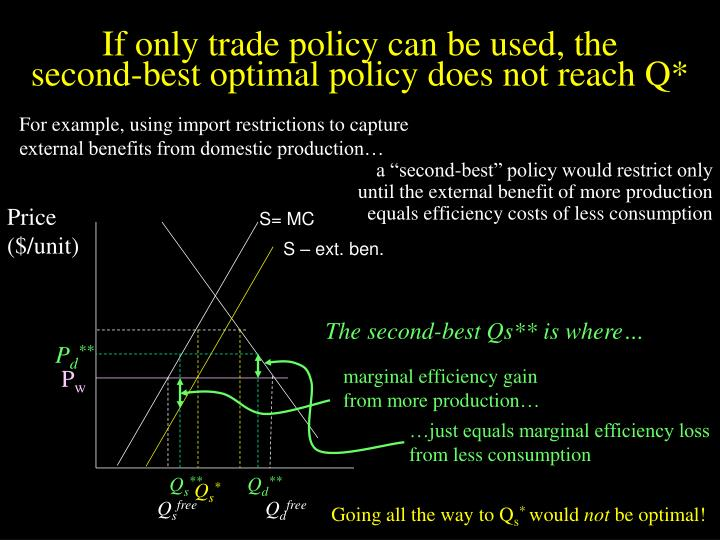 If only trade policy can be used, the