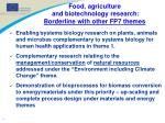 food agriculture and biotechnology research borderline with other fp7 themes