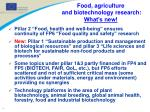 food agriculture and biotechnology research what s new