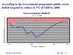 according to the government programme public sector deficit targeted to re duce to 3 of gdp by 2008