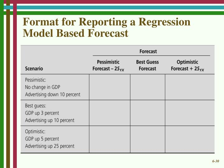 Format for Reporting a Regression Model Based Forecast