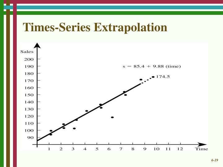 Times-Series Extrapolation