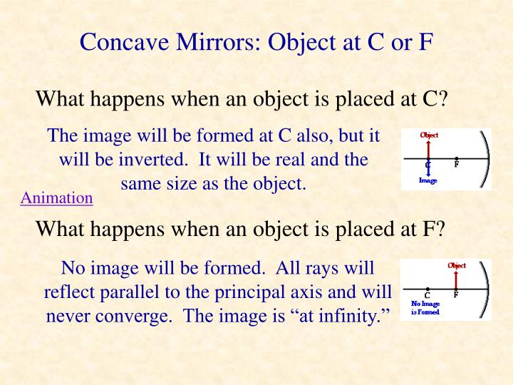 The image will be formed at C also, but it will be inverted.  It will be real and the same size as the object.